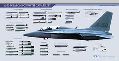 Korean A-50 Weapons Growth Capability