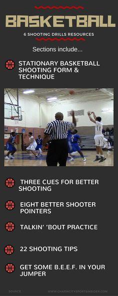 Six Basketball Shooting Drills Resources