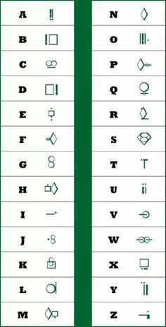 Krytonian language