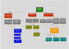 Guía rapida del Aprendizaje basado en problemas ABP PBL con mapa conceptual y ejemplos - Orientacion Andujar