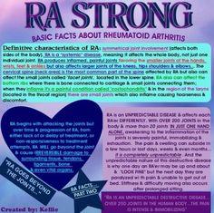 Rheumatoid Arthritis @vvv2323 How can we increase awareness!