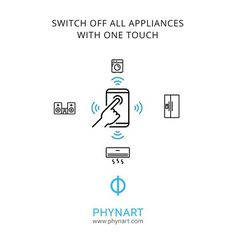 Heading out in a hurry? Switch off all the appliances with one touch. #AI #IoT