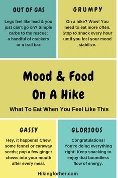 Hiking Infographics: Tips For The Trail Your mood on a hike and the food you eat are related. Hiking For Her's infographic explains.Your mood on a hike and the food you eat are related. Hiking For Her's infographic explains. Best Hiking Food, Backpacking Food, Hiking Tips, Hiking Gear, Hiking Backpack, Ultralight Backpacking, Travel Backpack, Outdoor Camping, Camping Menu