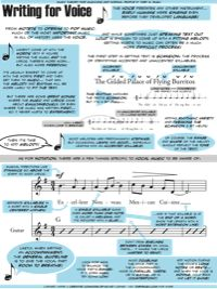 Music Theory for Musicians and Normal People Drum Lessons, Singing Lessons, Piano Lessons, Music Lessons, Guitar Lessons, Music Guitar, Violin, Guitar Chords, Piano Teaching