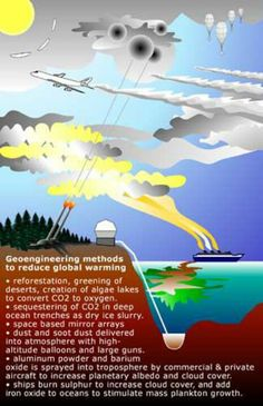 geoengineering- save the planet, kill the people?*** Chemtrails put right out there in print***