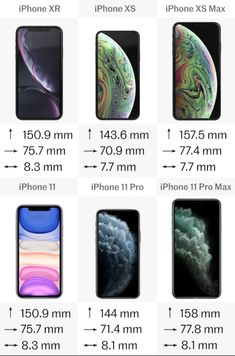 Comparing the latest iPhones: iPhone 11 Pro and 11 Pro Max vs. iPhone XR, XS and XS Max