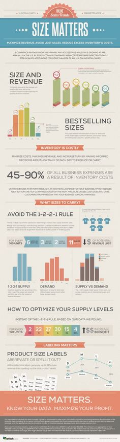 online-sales-trends-Optimized-Large