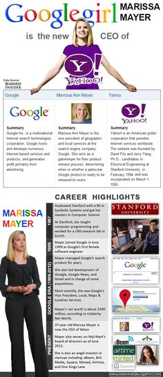 Google-Girl Marissa Mayer is the new CEO of Yahoo