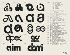 Vintage logo set, A. Logo Vintage, Vintage Logo Design, Graphic Design, Vintage Modern, Retro Design, Vintage Designs, Typography Logo, Logo Branding, Typography Design