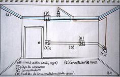 Esquema o circuito con tres llaves conmutadas, conmutacion de cruce. Tres conmutadores y una lámpara