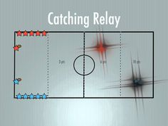 P.E. Games - Catching Relay - football....simple and an easy and quick game to implement.