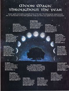 Moon magic - Esbats, check out this website.  http://gleewood.org/seeking/practices/esbats/