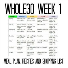 Whole30 meal plan, shopping lists and recipes!: