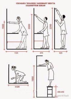 Как спланировать шкаф мечты. | Лайфхаки