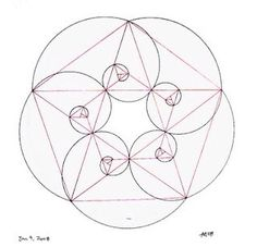 The pentagram is a regularly occurring by product of the ratio. There's a reason for that.