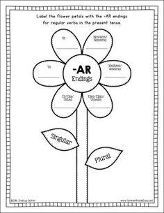 Spanish regular AR verbs worksheet Spanish AR verb