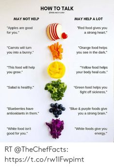 """We parents THINK telling our kids about nutrition will help them make healthy choices. Most nutrition """"information"""". Vitamin A, Baby Led Weaning, Toddler Meals, Kids Meals, Toddler Food, Toddler Recipes, Toddler Learning, Toddler Activities, Learning Activities"""
