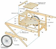❧ Wooden cart exploded diagram