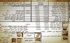 مدونة .. سيد أمين: يفسر موقفها من ثورات الربيع العربى:  الامارات العر...
