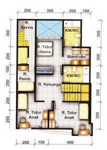 Arti Skala Dalam Denah Rumah Ketika kita melihat sebuah denah rumah minimalis, kita juga akan membaca skala gambar yang biasanya terdapat dipinggiran gambar denah rumah minimalis tersebut. .