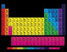 Tabla periodica actualizada 2018 para imprimir table periodica 2018 tabla periodica actual hdtabla periodica dinamica tabla periodica completa tabla periodica elementos tabla urtaz Images