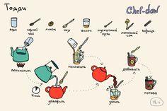 #еда #рецепты #вкусно #мужская #кухня #готовим #детям #На #заметку #Note #Полезно #Знать #Интересные #факты #тодди