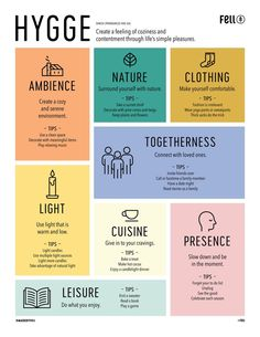 Simple Hygge Principles #hygge