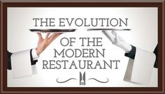 """The Evolution of The Modern Restaurant - There are all kinds of high-tech technologies used in restaurants today. Chris Allen the CEO of BEPOZ has created this Interesting infographic of restaurant technology. For the latest Restaurant News, Articles and Updates subscribe to the free """"Restaurant Newsletter"""" published weekly at http://pos-advicenewsletter.com/  Want a copy emailed to you weekly?  Just subscribe and it will be delivered every Tuesday!"""