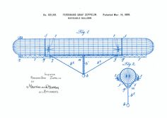 Ferdinand Graf Zeppelin - Navigable Balloon (1899). Patent US621195. Patent Drawing, Technical Drawing, Ferdinand, Zeppelin, Balloons, Posters, Map, Tools, Drawings