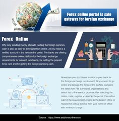Forex Online With Axis Send Money In Currencies To Any Bank Account The World Card And Go Cashless Across Globe