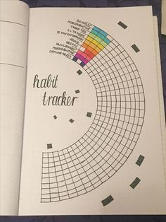 Image result for instagram tracker bullet journal