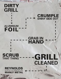 Use aluminum foil to clean a grill or oven racks.