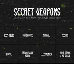 Beatport Secret Weapons November 2016 MFSW35 » Minimal Freaks