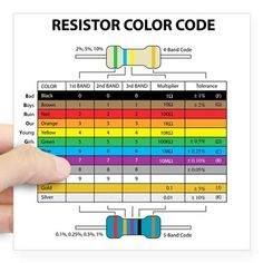 resistors t Square Sticker x Resistor Color Rectangle Sticker by - CafePress Electronic Circuit Projects, Electronic Engineering, Electrical Engineering, Cool Arduino Projects, Basic Electrical Wiring, Electrical Projects, Electrical Troubleshooting, Electronics Basics, Electronics Projects