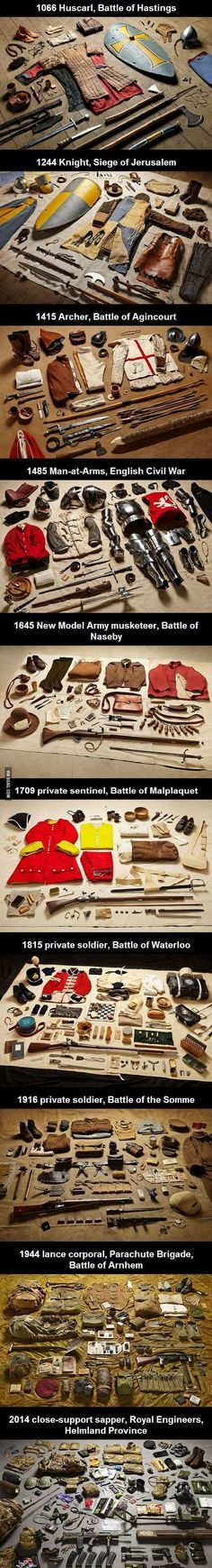 Historical Military Uniforms from the last 1,000 years (good medieval sampling):