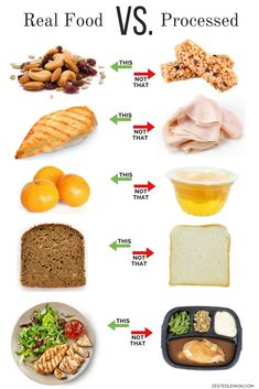 Real Food vs Processed Food - A Beginner's Guide: 15 Essential Tips For Those Who Want to Eat a Healthy Diet essentials Brain Healthy Foods, Healthy Snacks For Diabetics, Diet And Nutrition, Healthy Tips, Healthy Eating, Healthy Recipes, Healthy Meals, 1500 Calorie Diet, Non Processed Foods