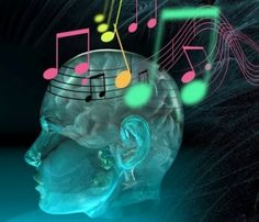 Making Thinking Audible - how music education can make your creative thinking visible.