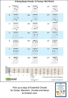 Printable Banjo Chord Chart Free Pdf Download At Http