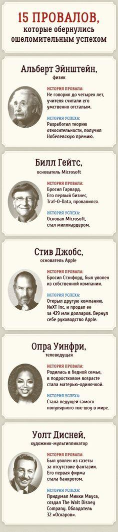 Так случается, что порой нам невезет. Иэто нормально. Наиболее сильные изнас немирятся споражением, апродолжают идти кцели свысоко поднятой головой. AdMe.ru взялся напомнить вам о16знаменитых людях, которые преуспели, несмотря ниначто. Вдохновляйтесь!