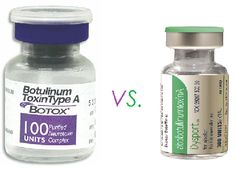 Dysport vs. Botox – The Analysis....Expect to see more research and studies aiming to prove Neuropeptides can do what Botox does.