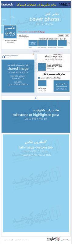 سایز عکس ها در صفحات فیسبوک تصویر روبرو کمکی خوبیه برای کسانی که دوست دارند عکس های حرفه ای تری برای کاور یا پروفایل خود انتخاب کنند. جوابی هست برای سئوال خیلی ها که سایز استاندارد عکس کاور و یا پروفایل در فیسبوک چقدر است ؟ راستی مقیاس ها بر اساس پیکسل هستند.