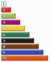 Elementary Matters: Learning Math Facts With Cuisenaire Rods and a Freebie