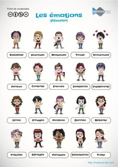 Educational infographic : Le français et vous French Expressions, French Verbs, French Grammar, French Language Lessons, French Language Learning, French Lessons, French Flashcards, French Worksheets, French Teaching Resources