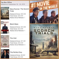 Maze Runner: The Scorch Trials is the #1 Movie in America !!!