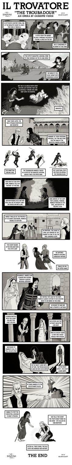 "IL TROVATORE ""The Troubadour"": An Opera by Giuseppe Verdi. Opera Comic Strip Art by William Elliott"