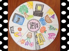 MEMORY WHEELs...what a great end of the year activity!