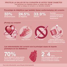 Infografía sobre la salud de su corazón y la diabetes