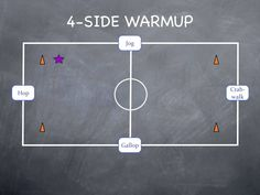Physical Education Games - 4 Side Warmup