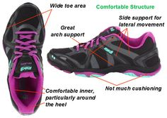 influence ryka zumba shoes for women comfort Zumba Shoes, Ryka Shoes, Online Bags, Health And Beauty, Ballet, Workout, Heels, Fitness, Women