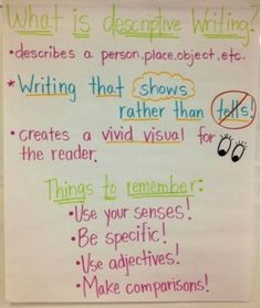 Descriptive Writing--but remember, descriptive writing is in ALL writing. It's not a separate genre.